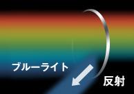 ブルーライト反射
